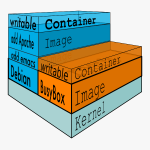 docker-filesystems-busyboxrw