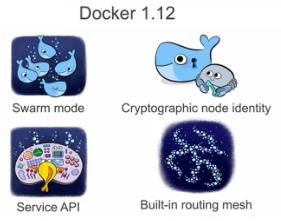 Docker 1.12 – O que vem por aí